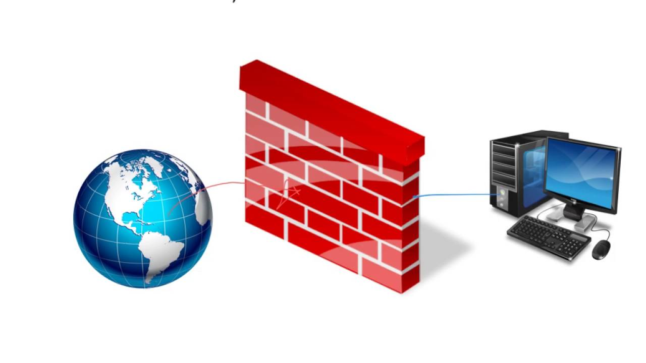 NSX Learning | Types of Firewall Rules in NSX - VMWare Insight