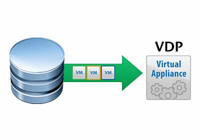 vSphere Data Protection 6.0 Administration Guide - VMware